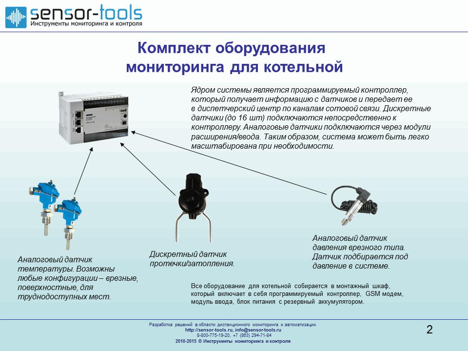 Комплект оборудования для автоматизации и диспетчеризации котельной