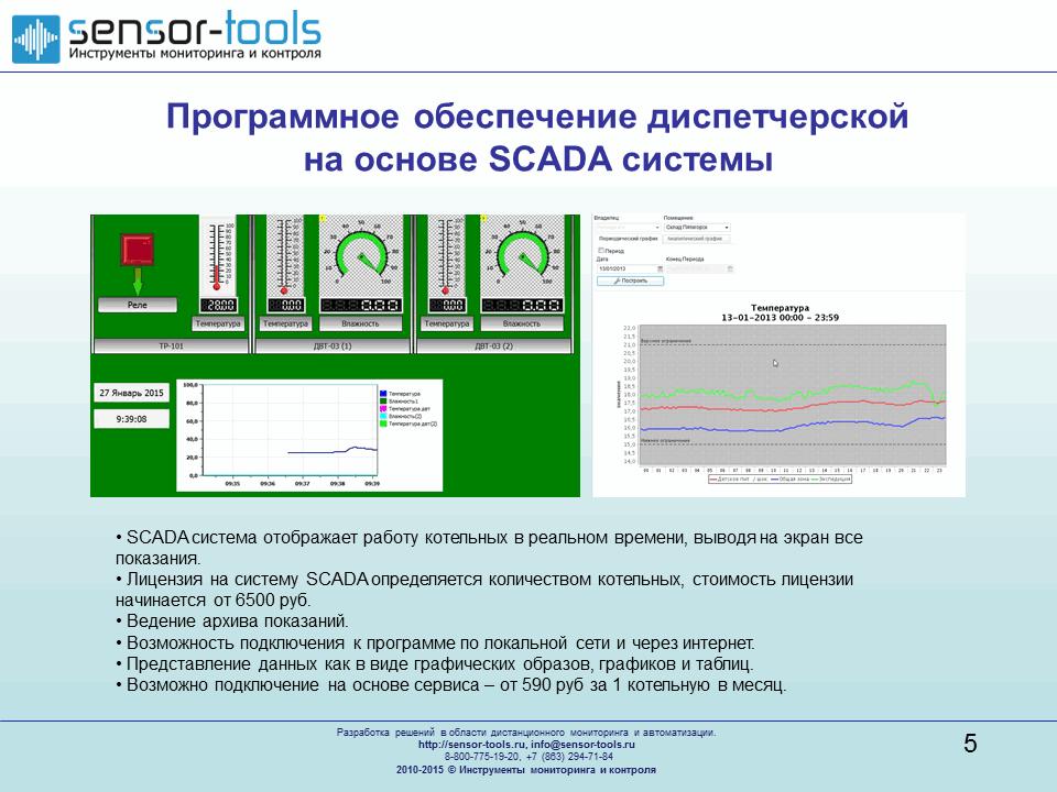 Программное обеспечение для автоматизации и диспетчеризации котельных
