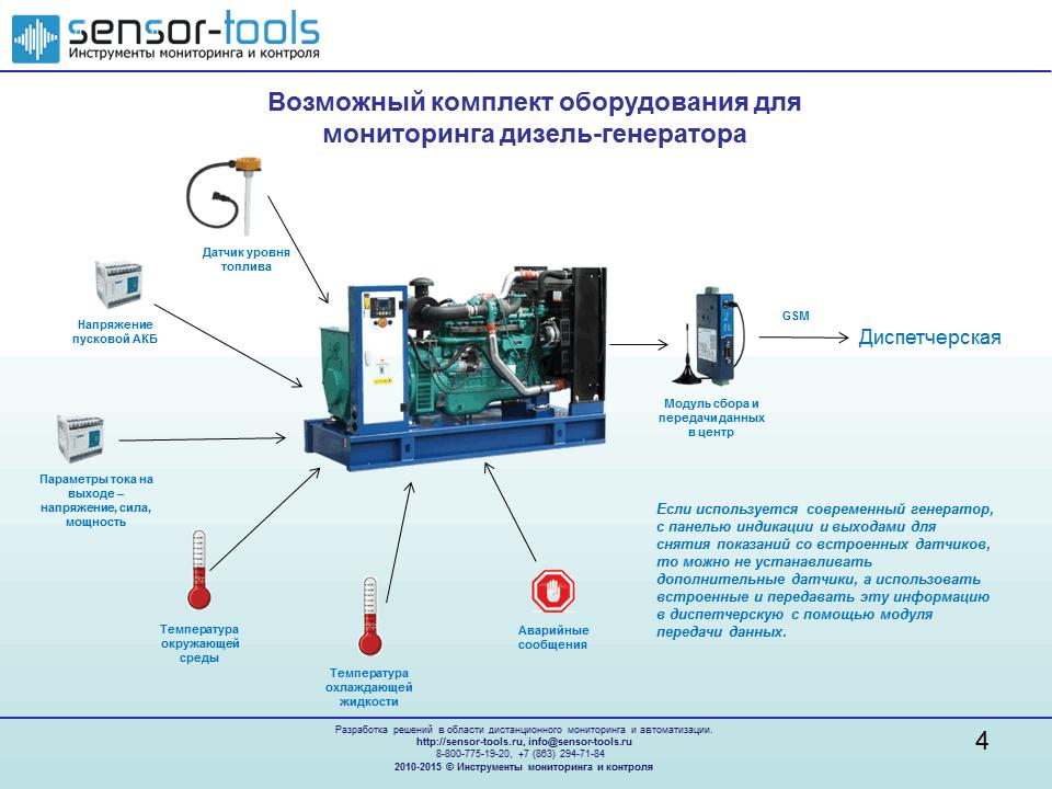 Оборудование для контроля работы дизель-генератора, Система диспетчеризации дизель-генераторов, мониторинг генераторов, мониторинг дгу