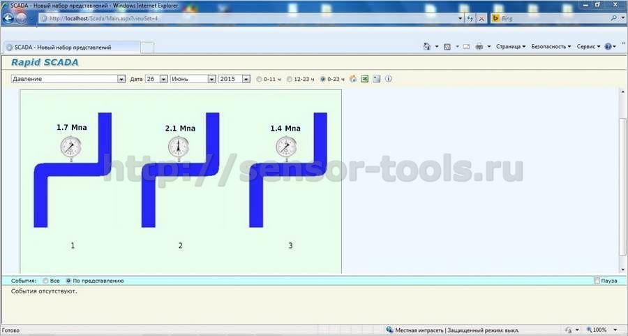 Система диспетчеризации давления воды в многоквартирном доме. Нормальное состояние.