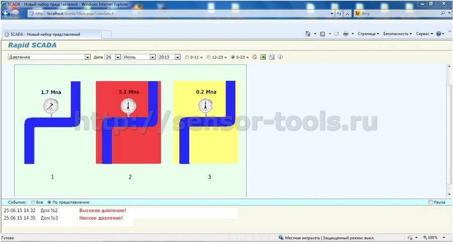 Система диспетчеризации давления воды в многоквартирном доме. Тревога.