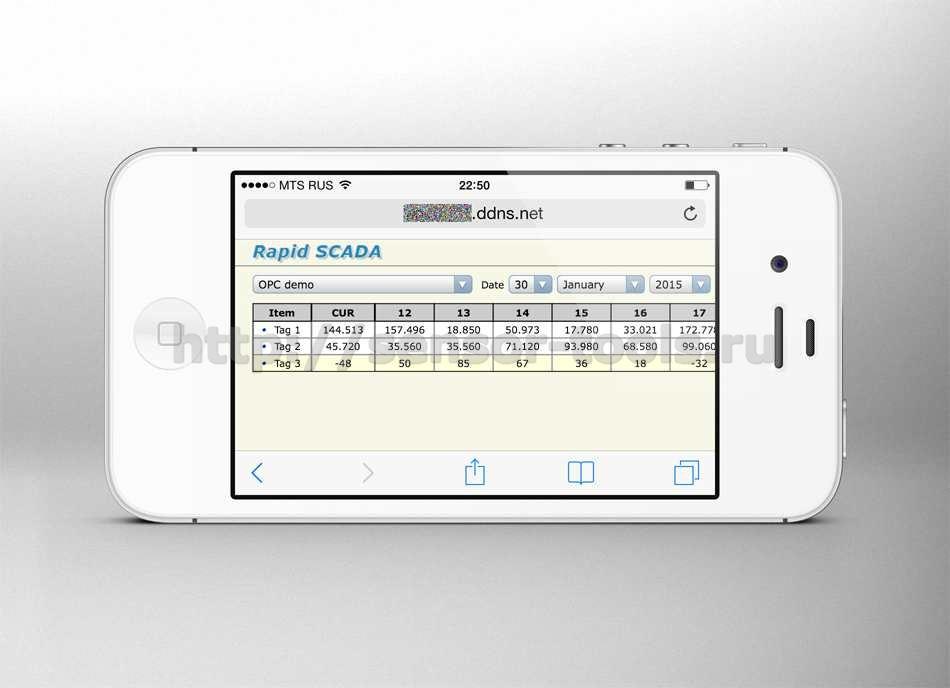 Визуальное представление техпроцесса в RapidSCADA - в браузере мобильного устройства.