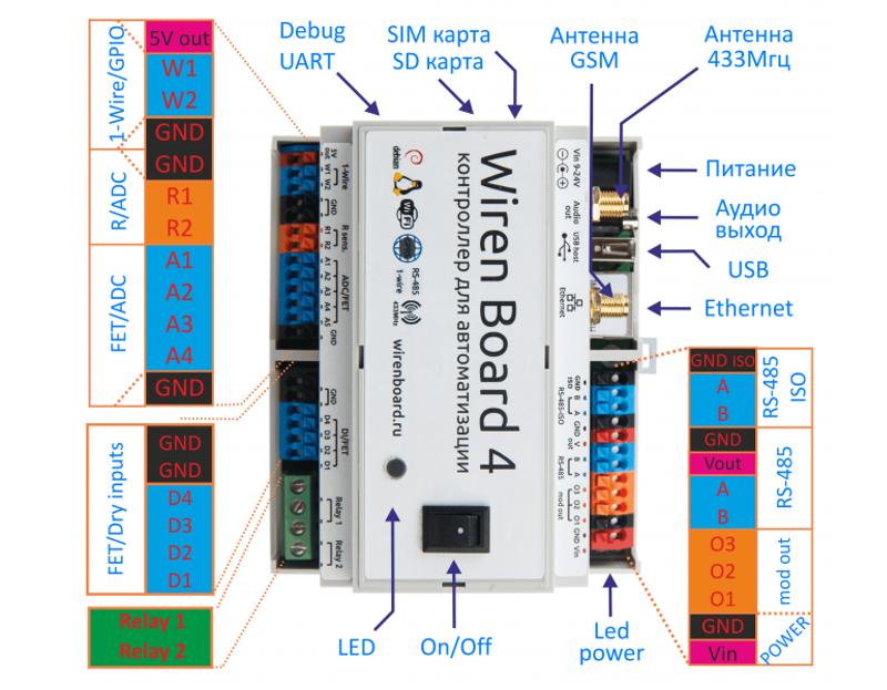 Порты контроллера WirenBoard